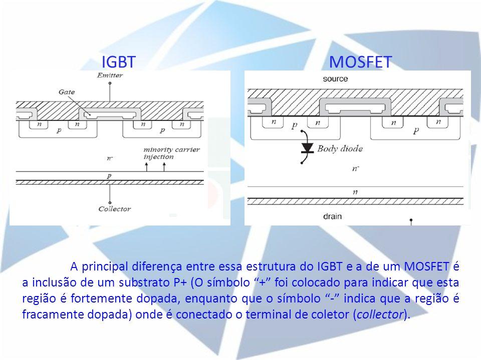A principal diferença entre essa estrutura do IGBT e a de um MOSFET é a inclusão de um substrato P+ (O símbolo + foi colocado para indicar que esta re