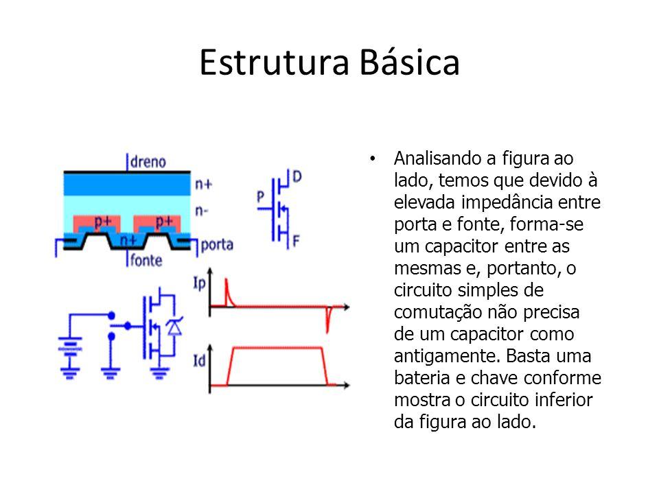 Analisando a figura ao lado, temos que devido à elevada impedância entre porta e fonte, forma-se um capacitor entre as mesmas e, portanto, o circuito