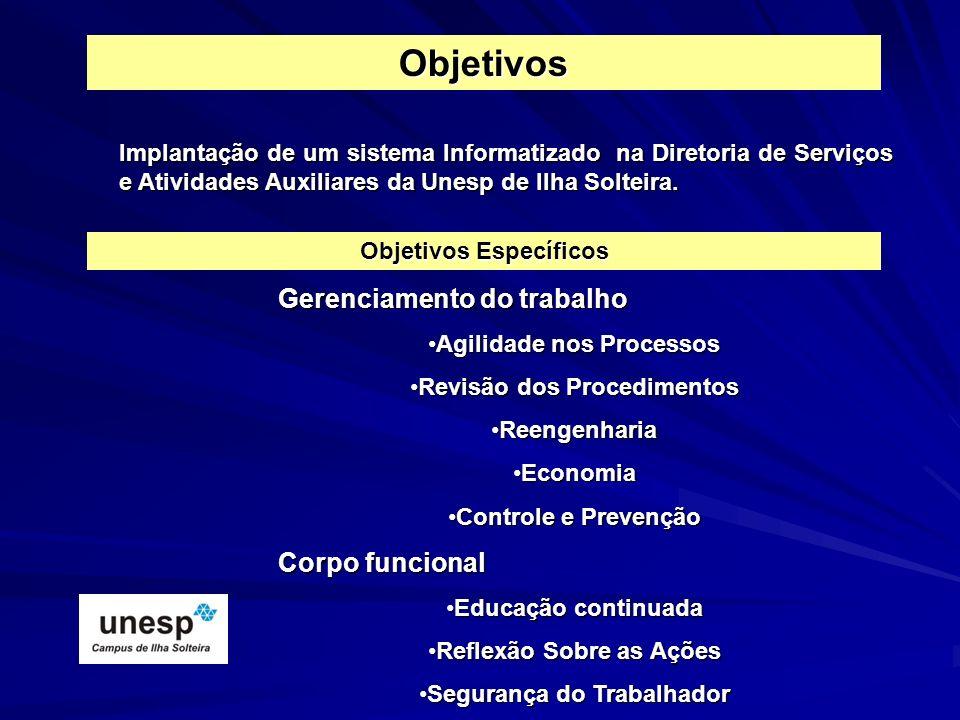 Implantação de um sistema Informatizado na Diretoria de Serviços e Atividades Auxiliares da Unesp de Ilha Solteira. Objetivos Objetivos Específicos Ge