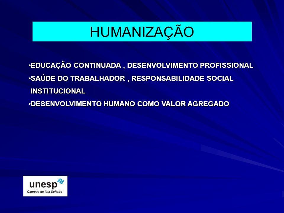 HUMANIZAÇÃO EDUCAÇÃO CONTINUADA, DESENVOLVIMENTO PROFISSIONALEDUCAÇÃO CONTINUADA, DESENVOLVIMENTO PROFISSIONAL SAÚDE DO TRABALHADOR, RESPONSABILIDADE