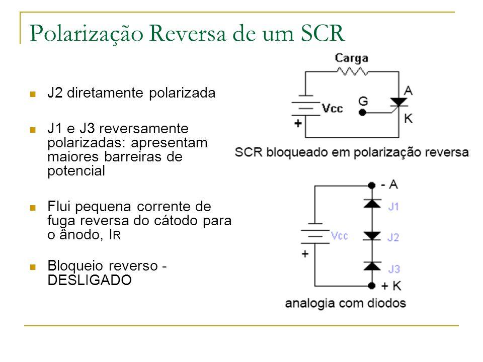 Polarização Reversa de um SCR J2 diretamente polarizada J1 e J3 reversamente polarizadas: apresentam maiores barreiras de potencial Flui pequena corrente de fuga reversa do cátodo para o ânodo, I R Bloqueio reverso - DESLIGADO