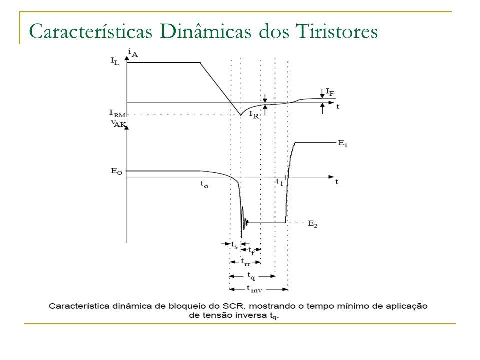Características Dinâmicas dos Tiristores