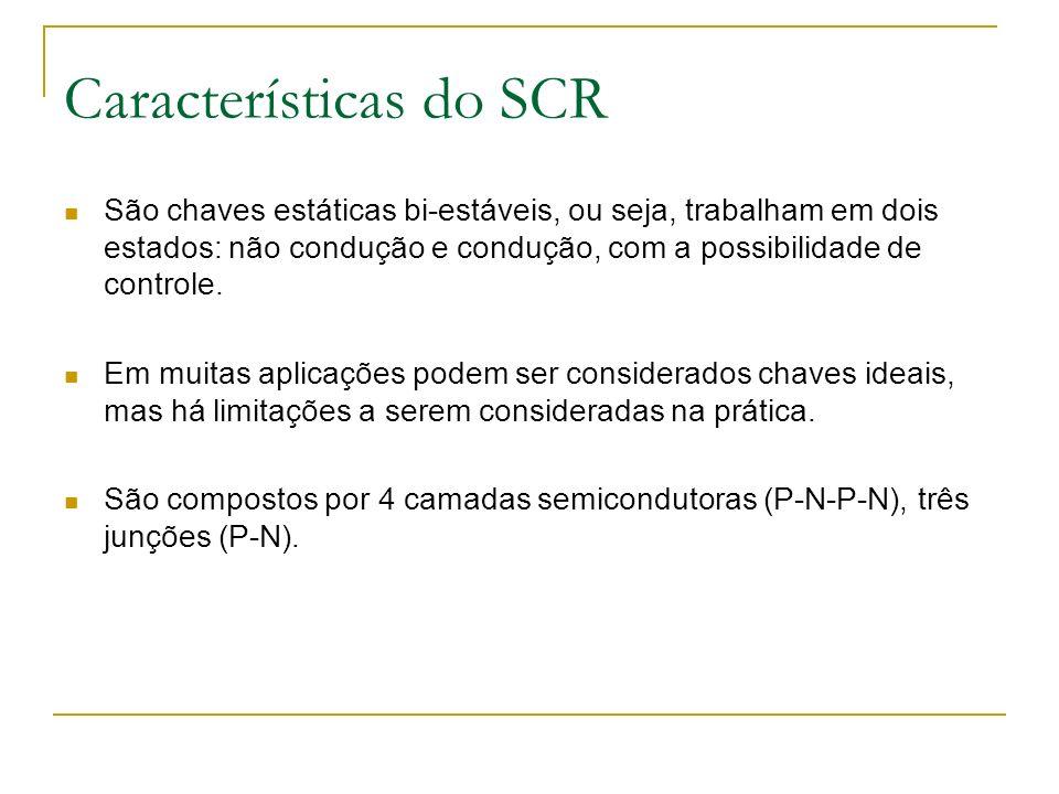 Referências http://www.dee.feis.unesp.br/gradua/elepot/principal.html http://www.dsce.fee.unicamp.br/~antenor/pdffiles/ee833/ Modulo2.pdf http://www.dsce.fee.unicamp.br/~antenor/pdffiles/ee833/ Modulo2.pdf http://www.cefetsc.edu.br/~mussoi/Eletronica_Potencia/ Apostila_Tiristor_SCR.pdf http://www.cefetsc.edu.br/~mussoi/Eletronica_Potencia/ Apostila_Tiristor_SCR.pdf