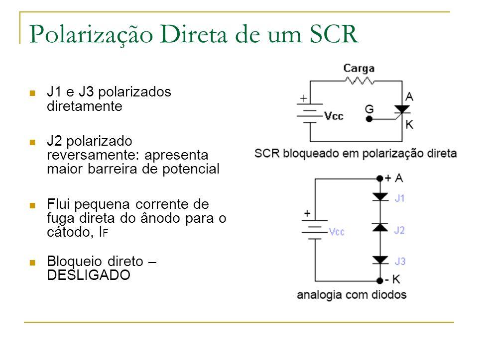 Polarização Direta de um SCR J1 e J3 polarizados diretamente J2 polarizado reversamente: apresenta maior barreira de potencial Flui pequena corrente de fuga direta do ânodo para o cátodo, I F Bloqueio direto – DESLIGADO