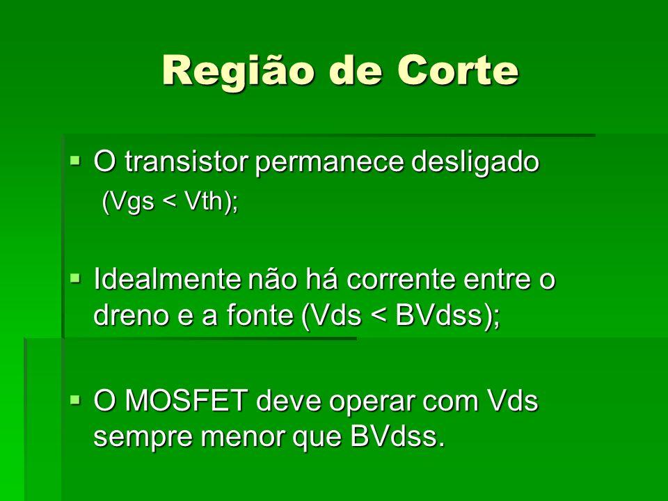 Região de Corte O transistor permanece desligado O transistor permanece desligado (Vgs < Vth); Idealmente não há corrente entre o dreno e a fonte (Vds