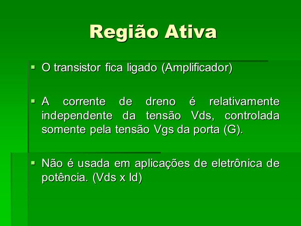Região Ativa O transistor fica ligado (Amplificador) O transistor fica ligado (Amplificador) A corrente de dreno é relativamente independente da tensã