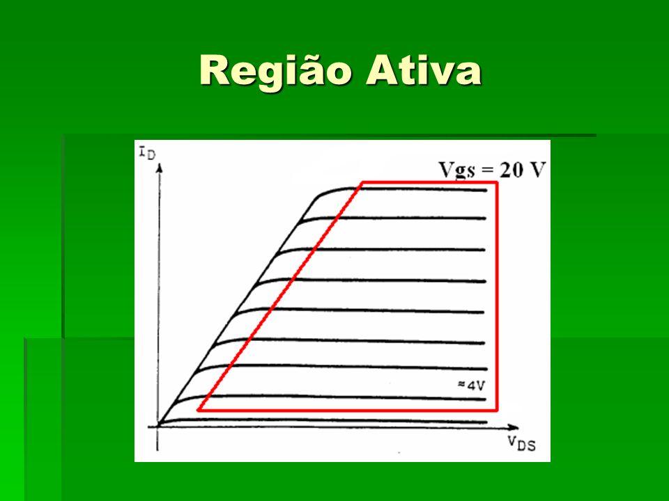 Região Ativa