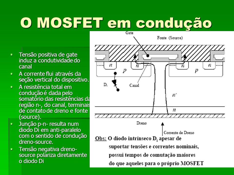 O MOSFET em condução Tensão positiva de gate induz a condutividade do canal Tensão positiva de gate induz a condutividade do canal A corrente flui atr
