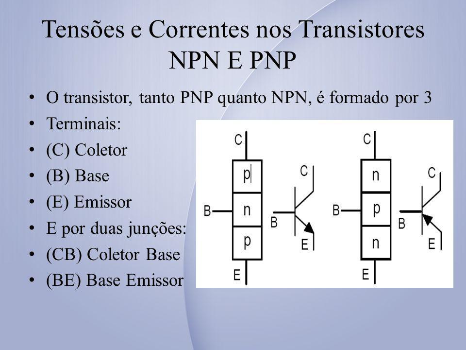 Tensões e Correntes nos Transistores NPN E PNP O transistor, tanto PNP quanto NPN, é formado por 3 Terminais: (C) Coletor (B) Base (E) Emissor E por duas junções: (CB) Coletor Base (BE) Base Emissor