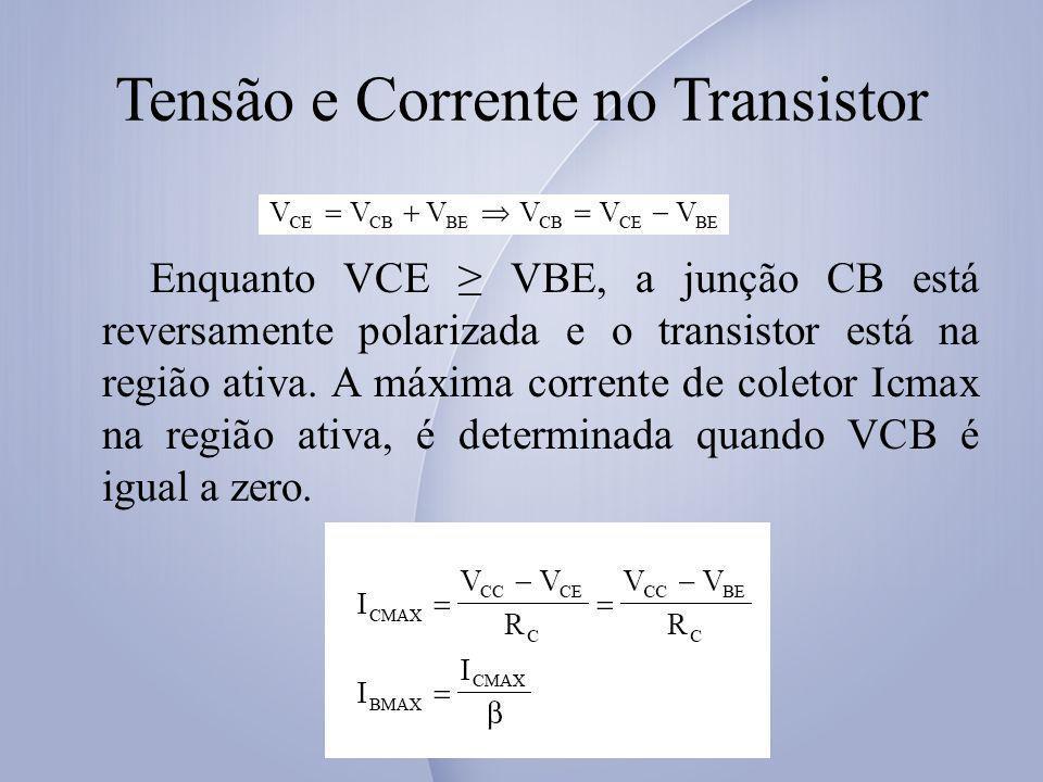 Tensão e Corrente no Transistor Enquanto VCE VBE, a junção CB está reversamente polarizada e o transistor está na região ativa. A máxima corrente de c