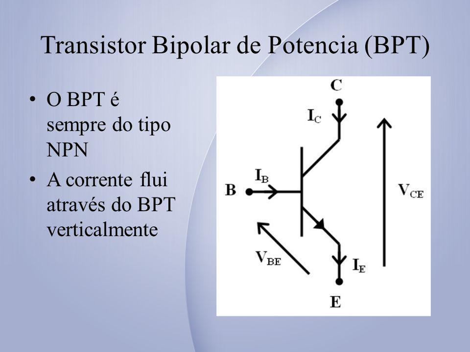 Transistor Bipolar de Potencia (BPT) ReferênciaCaracterísticasAplicaçõesCaixaPinagem BUT102400/300V, 50A, 300W Chaveamento Potencia 1-Emissor 2-Base 3-Coletor BUT98850/450V, 30A, 200W Chaveamento Potencia 1-Base 2-Coletor 3-Emissor 4-Coletor BUT11850/400V, 5A, 100W Chaveamento Potencia 1-Base 2-Coletor 3-Emissor 4-Coletor