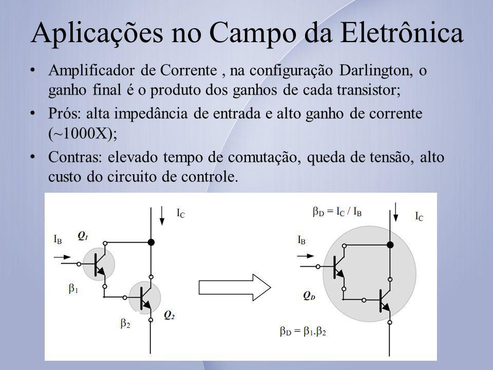 Aplicações no Campo da Eletrônica Amplificador de Corrente, na configuração Darlington, o ganho final é o produto dos ganhos de cada transistor; Prós: alta impedância de entrada e alto ganho de corrente (~1000X); Contras: elevado tempo de comutação, queda de tensão, alto custo do circuito de controle.