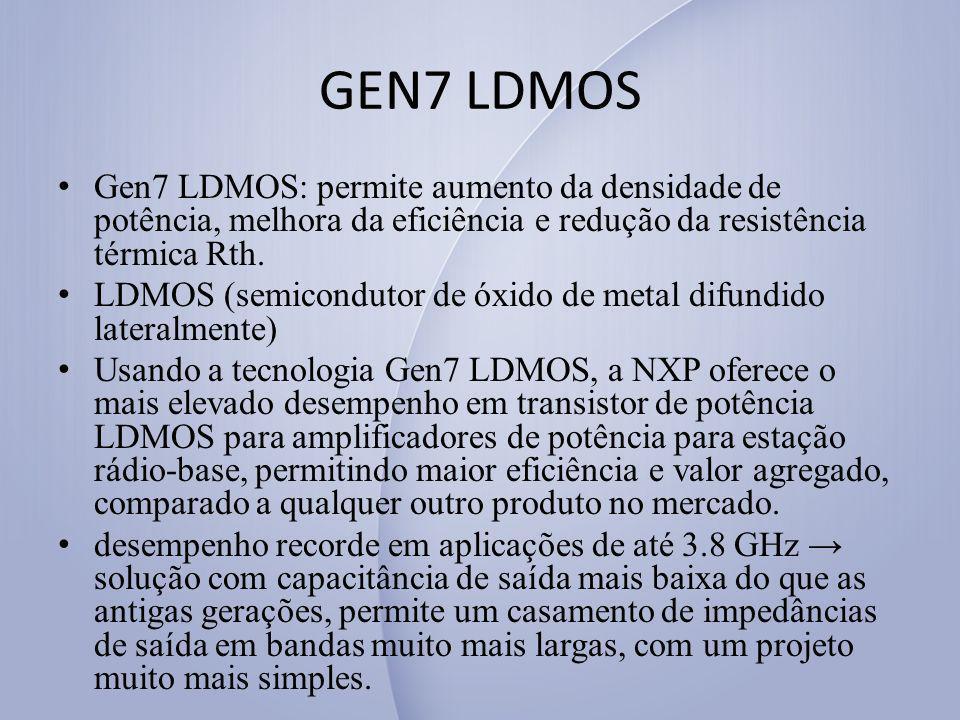 GEN7 LDMOS Gen7 LDMOS: permite aumento da densidade de potência, melhora da eficiência e redução da resistência térmica Rth. LDMOS (semicondutor de óx