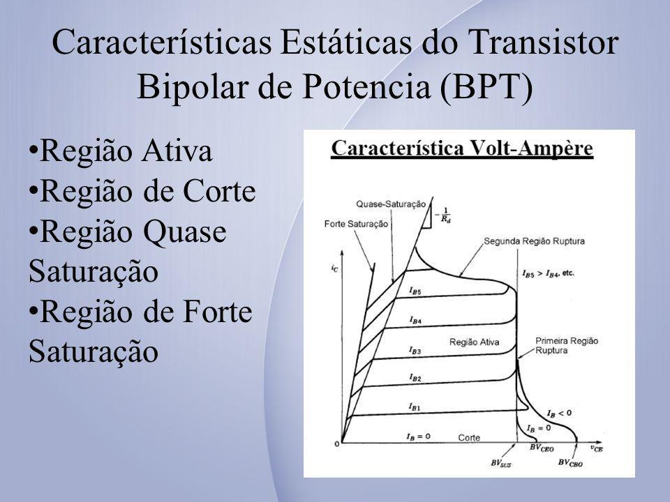 Características Estáticas do Transistor Bipolar de Potencia (BPT) Região Ativa Região de Corte Região Quase Saturação Região de Forte Saturação