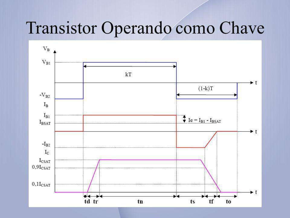 Tensão e Corrente no Transistor A potência dissipada pelas duas junções é dada por: