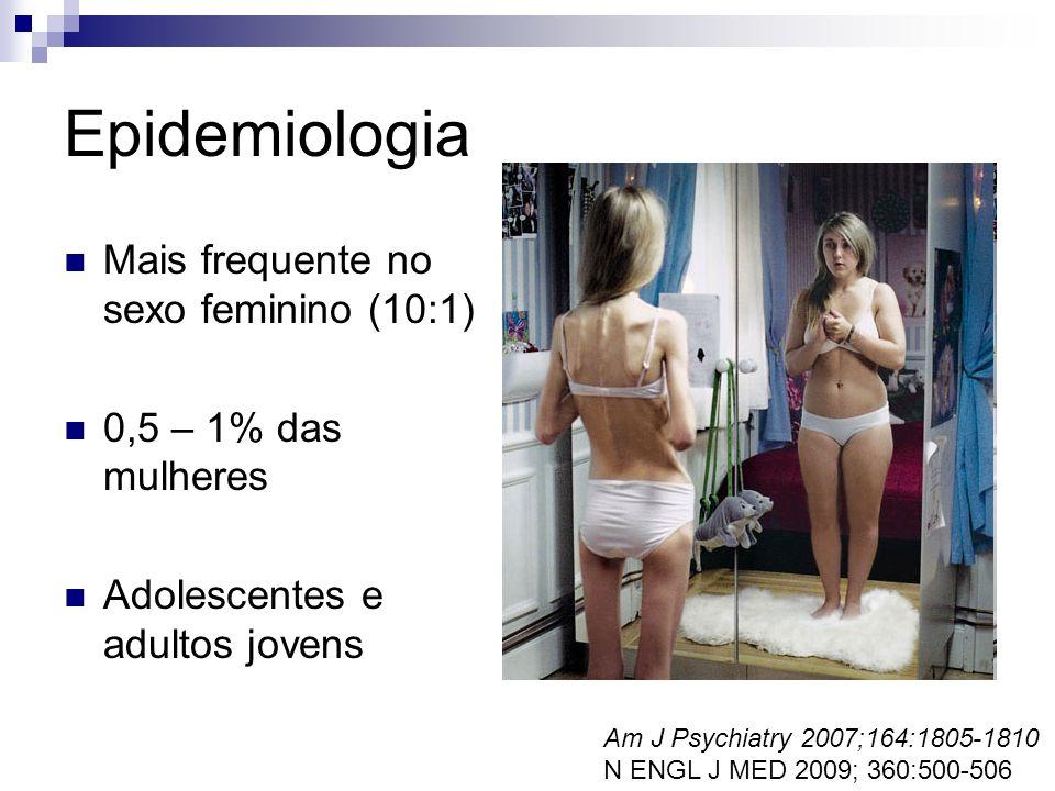 Apresentação clínica Amenorréia 20 a 30% das pacientes apresentam amenorréia antes de haver perda importante de peso Paciente sem queixas, trazida por familiares Perda de gordura subcutânea hipotensão ortostática bradicardia queda de cabelo hipotermia distúrbios hidroelétrolíticos disfunção tireoidiana Rev Bras Psiquiatr 2002;24(Supl III):7-12