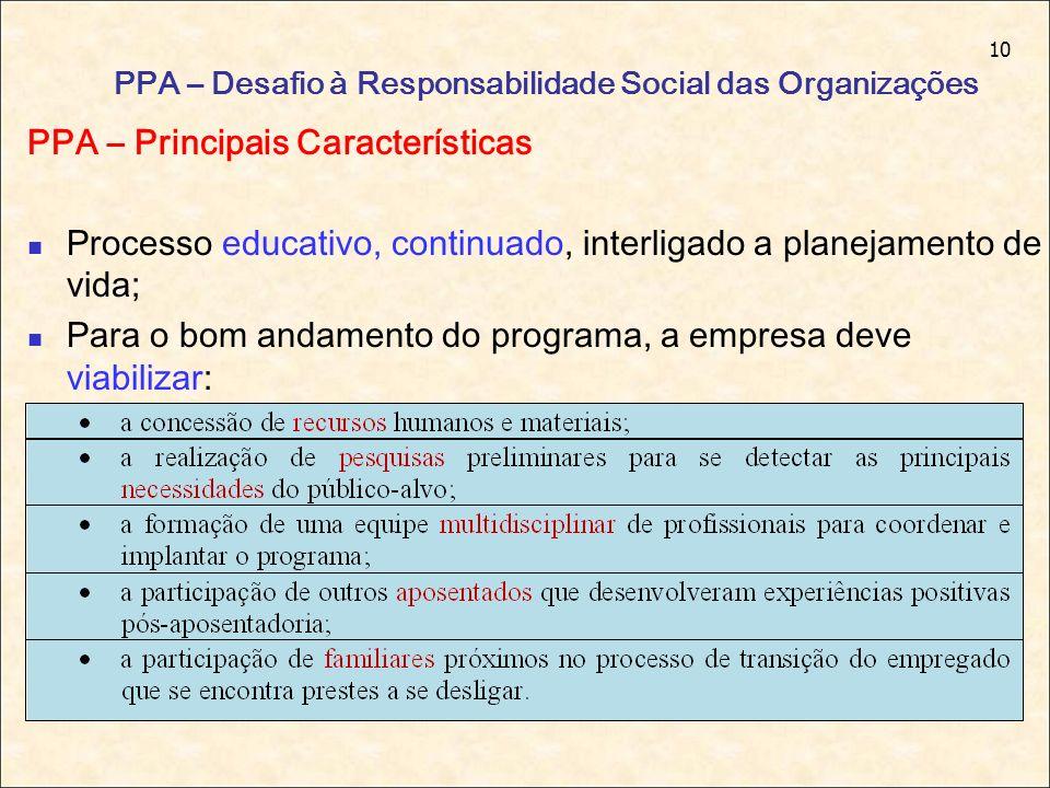 10 PPA – Desafio à Responsabilidade Social das Organizações PPA – Principais Características Processo educativo, continuado, interligado a planejament