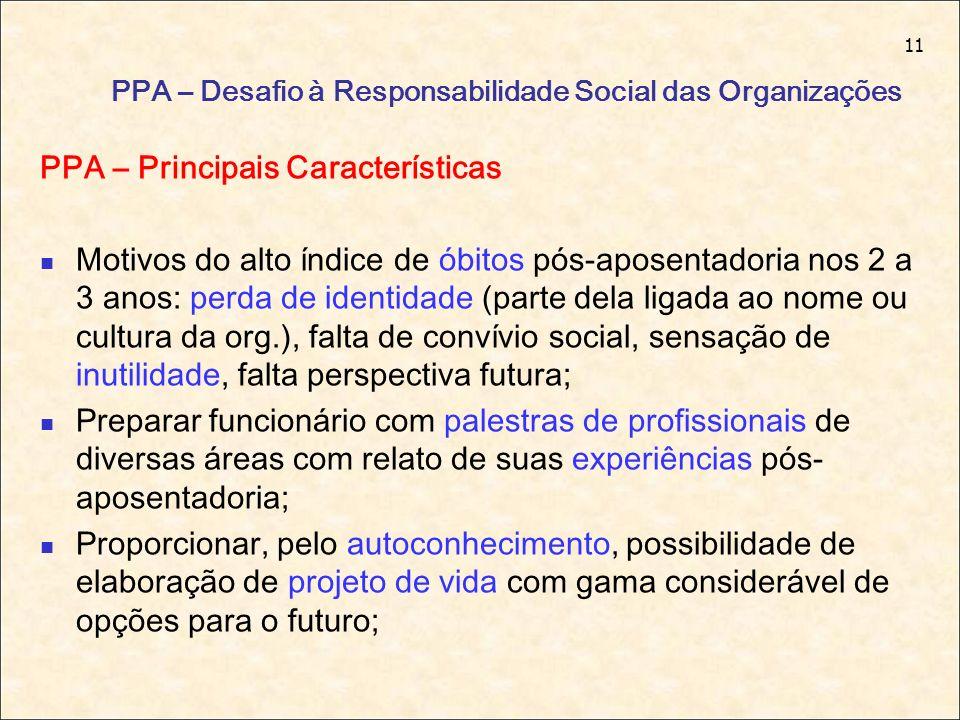 11 PPA – Desafio à Responsabilidade Social das Organizações PPA – Principais Características Motivos do alto índice de óbitos pós-aposentadoria nos 2