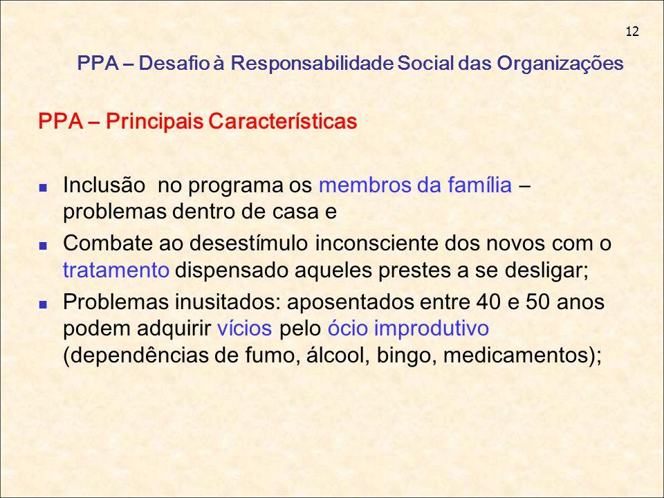 12 PPA – Desafio à Responsabilidade Social das Organizações PPA – Principais Características Inclusão no programa os membros da família – problemas de