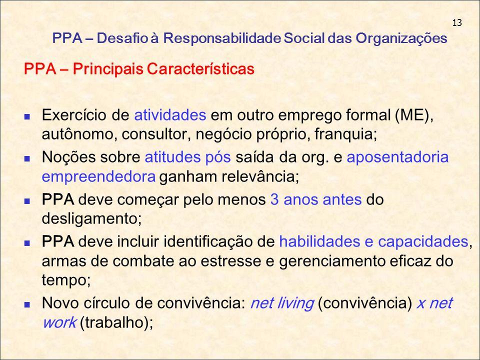 13 PPA – Desafio à Responsabilidade Social das Organizações PPA – Principais Características Exercício de atividades em outro emprego formal (ME), aut