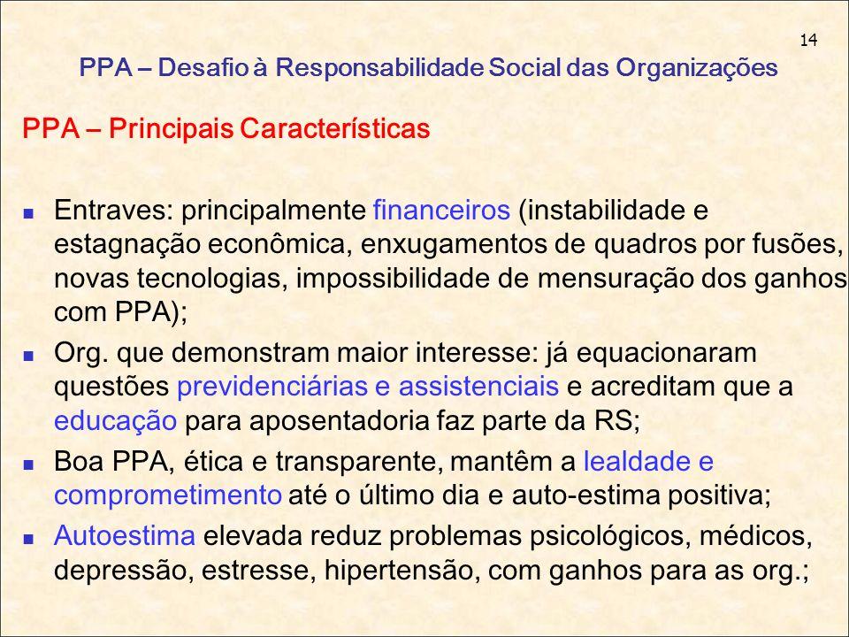 14 PPA – Desafio à Responsabilidade Social das Organizações PPA – Principais Características Entraves: principalmente financeiros (instabilidade e est