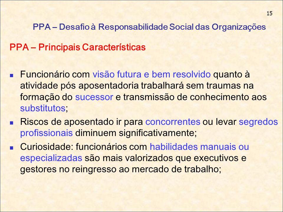 15 PPA – Desafio à Responsabilidade Social das Organizações PPA – Principais Características Funcionário com visão futura e bem resolvido quanto à ati