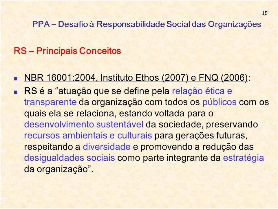 18 PPA – Desafio à Responsabilidade Social das Organizações RS – Principais Conceitos NBR 16001:2004, Instituto Ethos (2007) e FNQ (2006): RS é a atua
