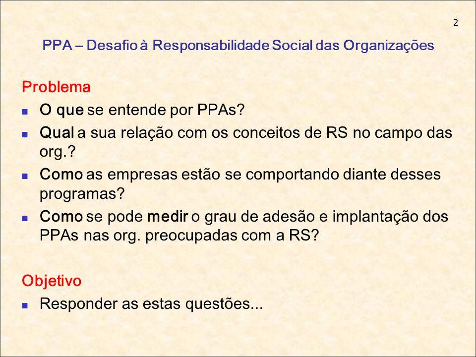 2 PPA – Desafio à Responsabilidade Social das Organizações Problema O que se entende por PPAs? Qual a sua relação com os conceitos de RS no campo das