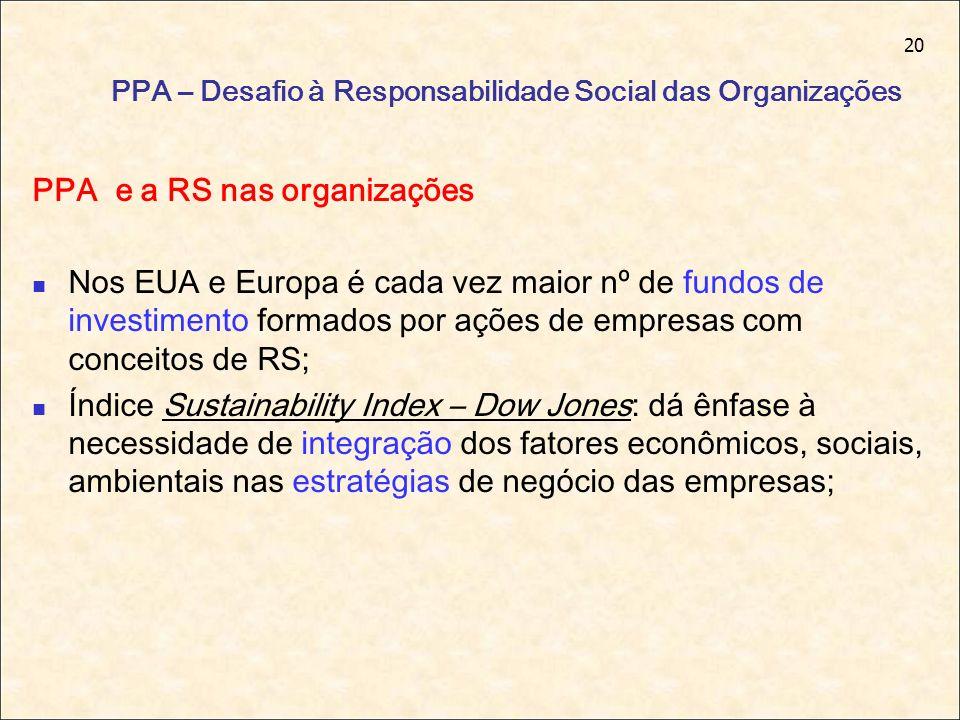 20 PPA – Desafio à Responsabilidade Social das Organizações PPA e a RS nas organizações Nos EUA e Europa é cada vez maior nº de fundos de investimento