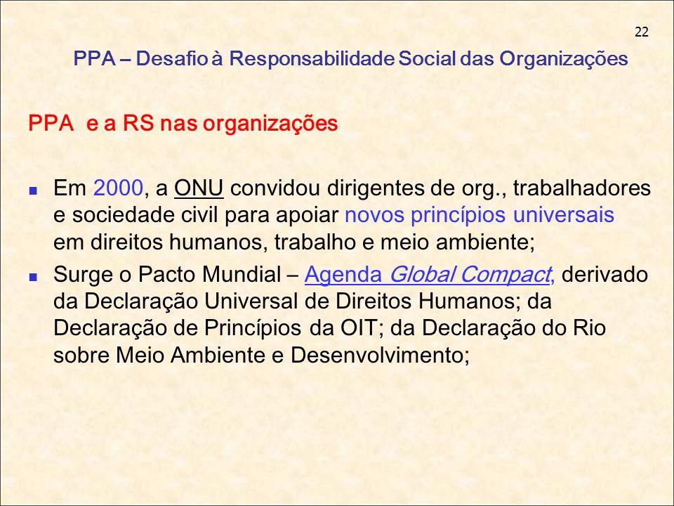 22 PPA – Desafio à Responsabilidade Social das Organizações PPA e a RS nas organizações Em 2000, a ONU convidou dirigentes de org., trabalhadores e so