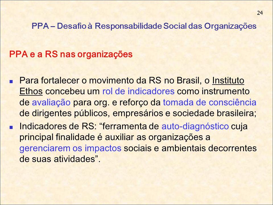 24 PPA – Desafio à Responsabilidade Social das Organizações PPA e a RS nas organizações Para fortalecer o movimento da RS no Brasil, o Instituto Ethos