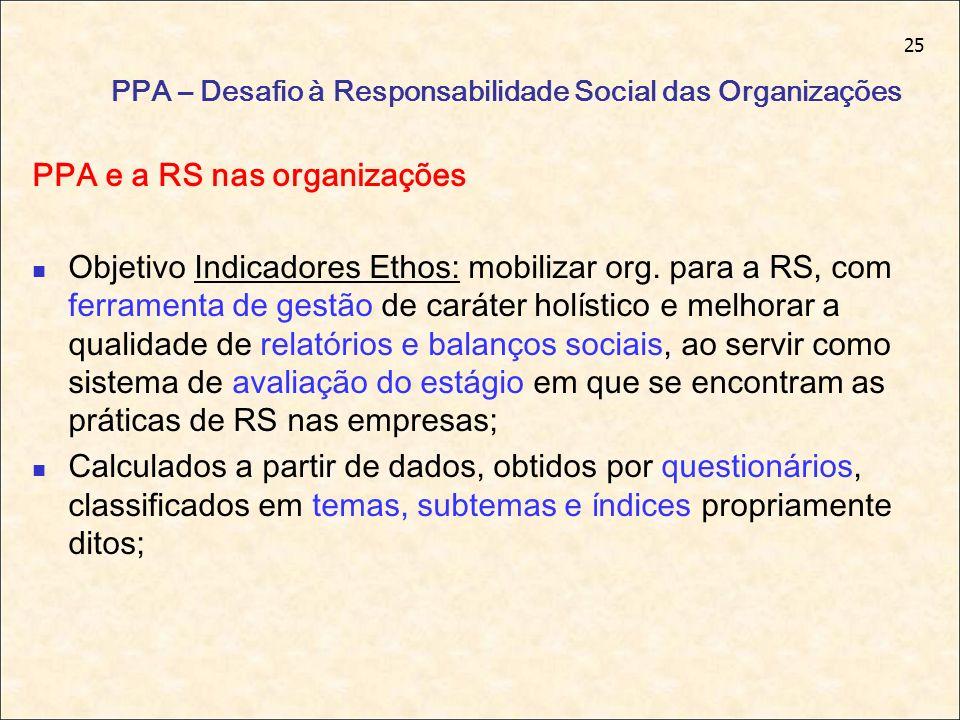 25 PPA – Desafio à Responsabilidade Social das Organizações PPA e a RS nas organizações Objetivo Indicadores Ethos: mobilizar org. para a RS, com ferr