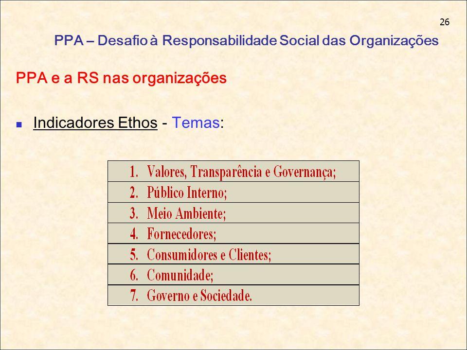 26 PPA – Desafio à Responsabilidade Social das Organizações PPA e a RS nas organizações Indicadores Ethos - Temas: