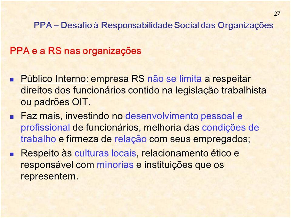 27 PPA – Desafio à Responsabilidade Social das Organizações PPA e a RS nas organizações Público Interno: empresa RS não se limita a respeitar direitos