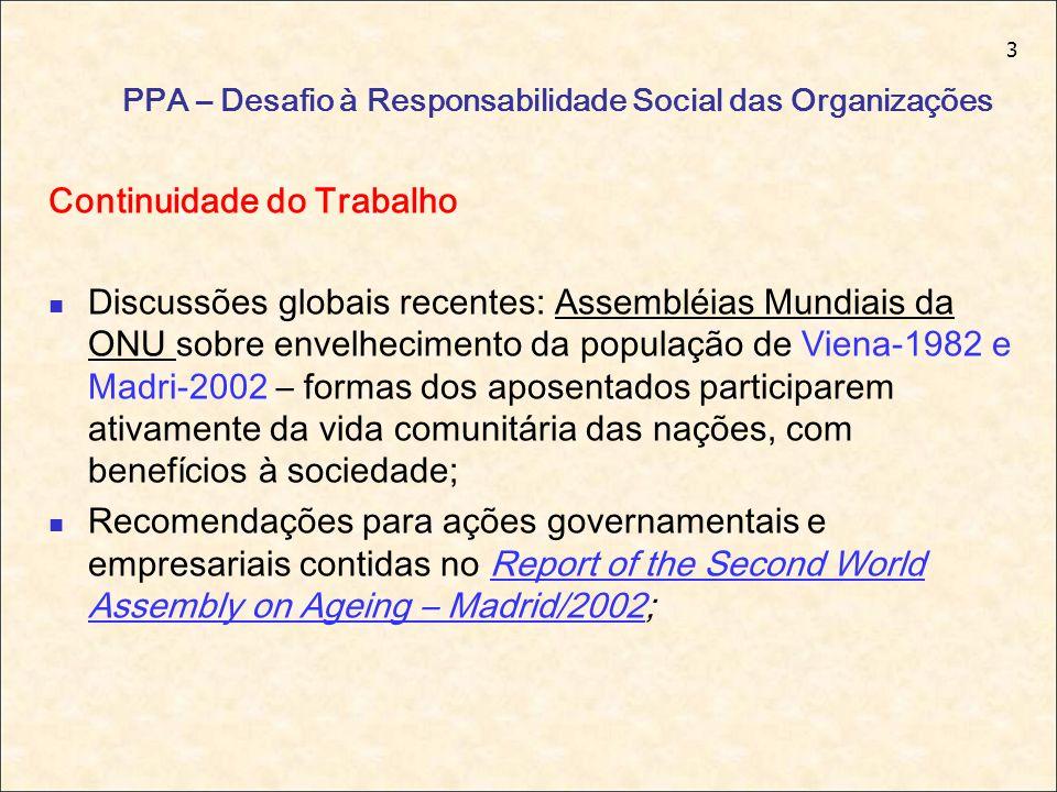 3 PPA – Desafio à Responsabilidade Social das Organizações Continuidade do Trabalho Discussões globais recentes: Assembléias Mundiais da ONU sobre env