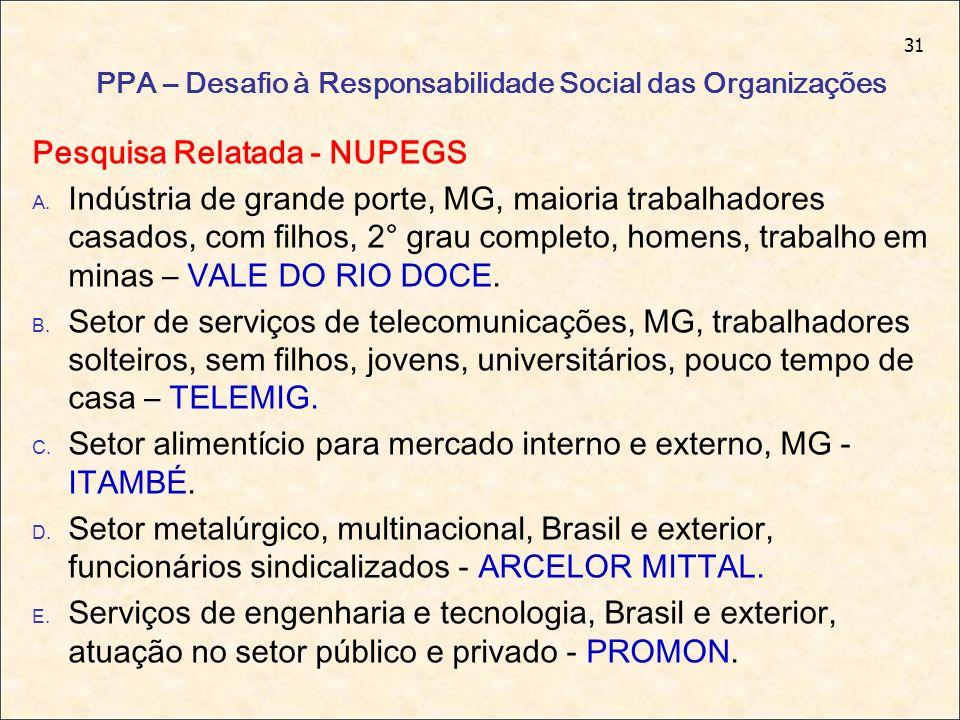 31 PPA – Desafio à Responsabilidade Social das Organizações Pesquisa Relatada - NUPEGS A. Indústria de grande porte, MG, maioria trabalhadores casados