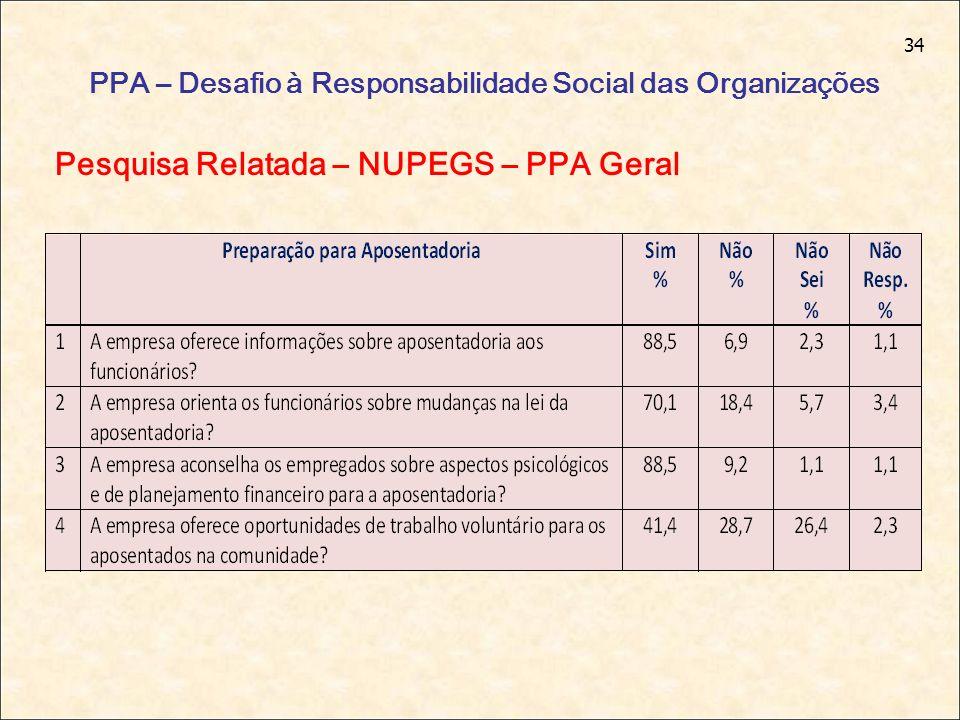 34 PPA – Desafio à Responsabilidade Social das Organizações Pesquisa Relatada – NUPEGS – PPA Geral