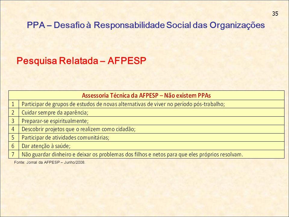 35 PPA – Desafio à Responsabilidade Social das Organizações Pesquisa Relatada – AFPESP Fonte: Jornal da AFPESP – Junho/2008.