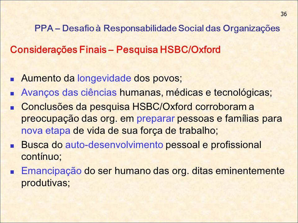 36 PPA – Desafio à Responsabilidade Social das Organizações Considerações Finais – Pesquisa HSBC/Oxford Aumento da longevidade dos povos; Avanços das