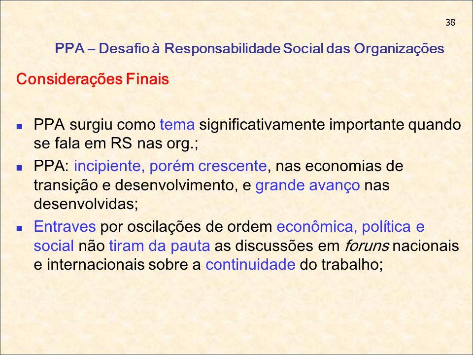 38 PPA – Desafio à Responsabilidade Social das Organizações Considerações Finais PPA surgiu como tema significativamente importante quando se fala em