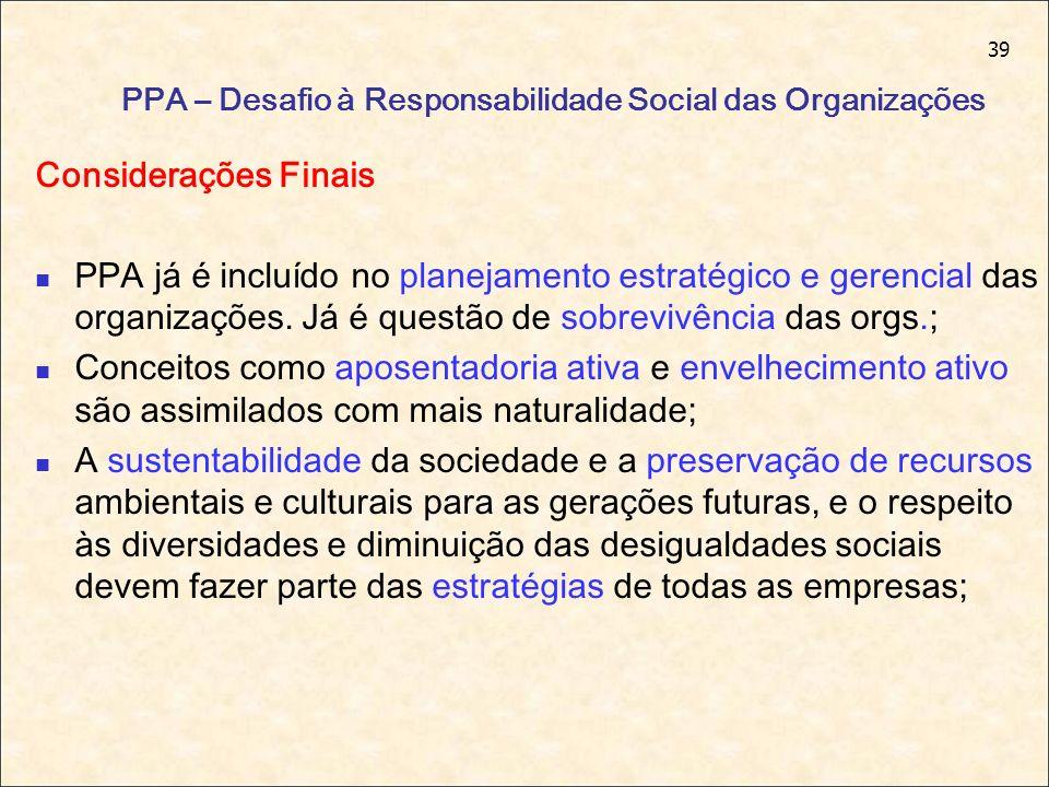 39 PPA – Desafio à Responsabilidade Social das Organizações Considerações Finais PPA já é incluído no planejamento estratégico e gerencial das organiz
