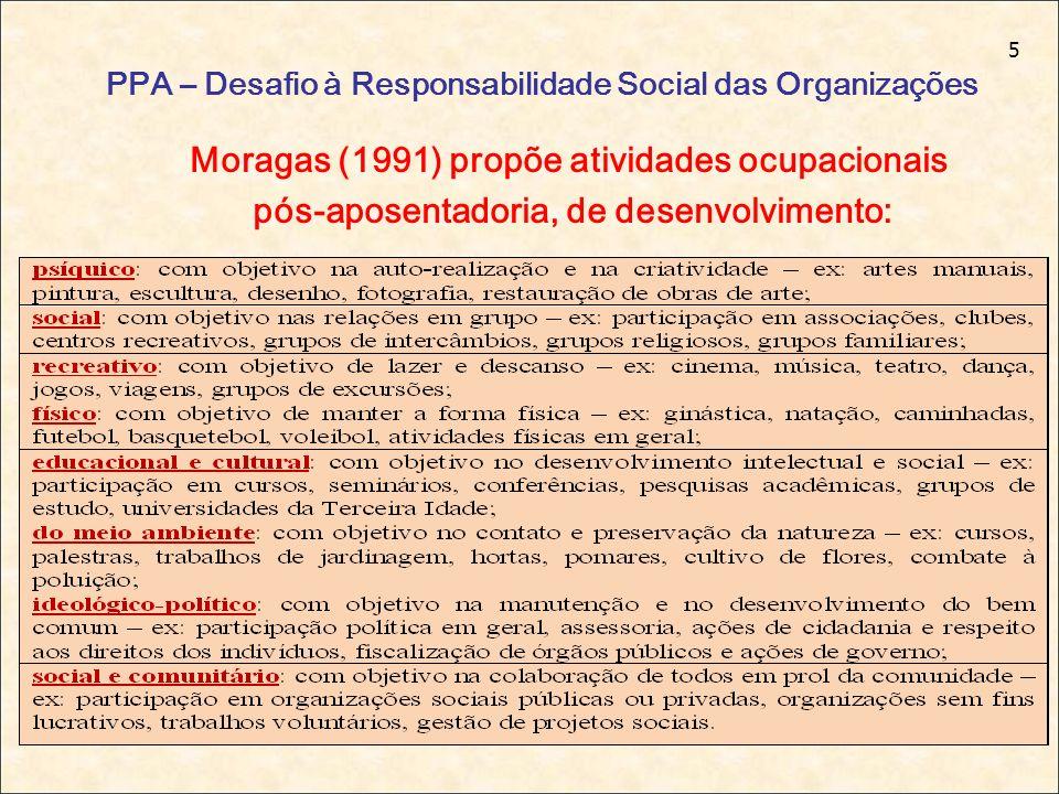 5 PPA – Desafio à Responsabilidade Social das Organizações Moragas (1991) propõe atividades ocupacionais pós-aposentadoria, de desenvolvimento: