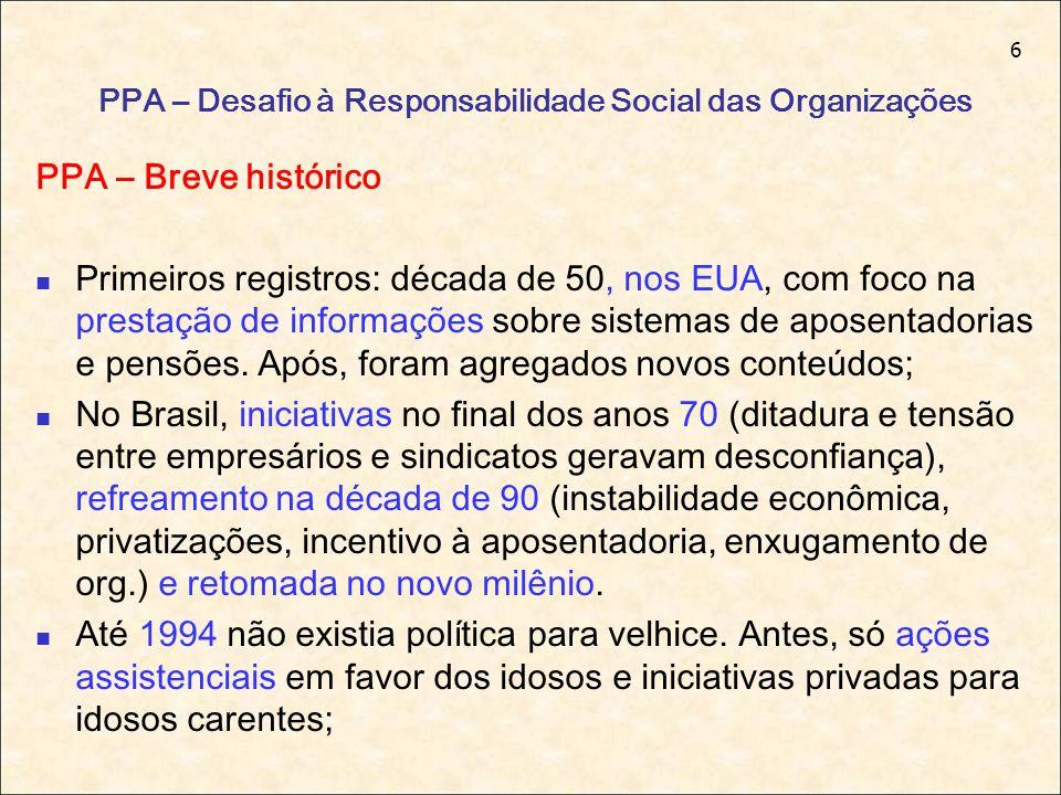 6 PPA – Desafio à Responsabilidade Social das Organizações PPA – Breve histórico Primeiros registros: década de 50, nos EUA, com foco na prestação de