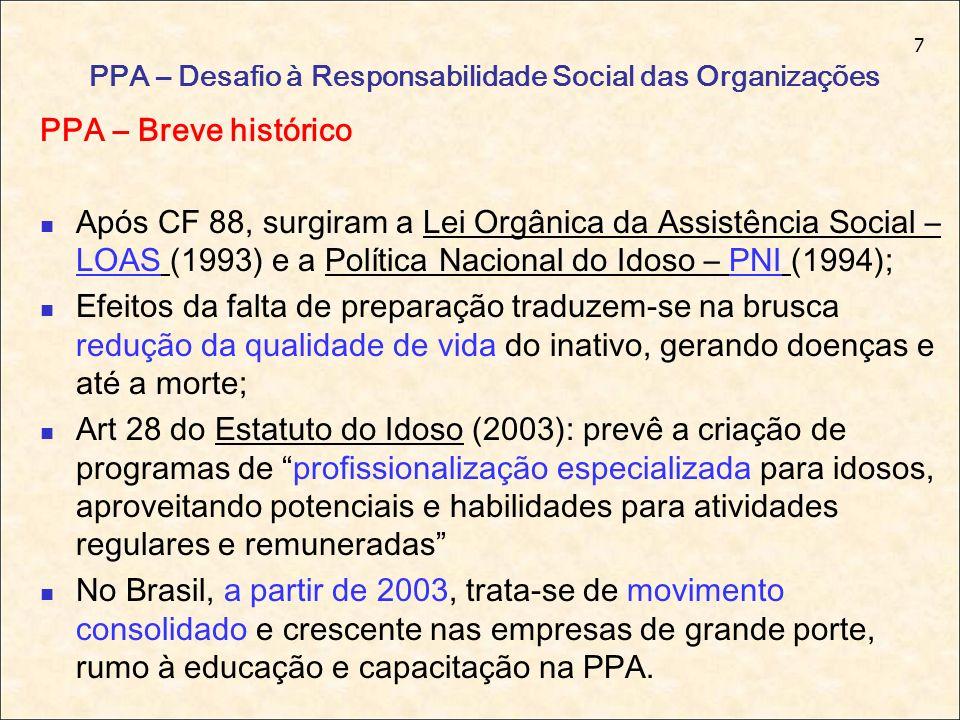 7 PPA – Desafio à Responsabilidade Social das Organizações PPA – Breve histórico Após CF 88, surgiram a Lei Orgânica da Assistência Social – LOAS (199