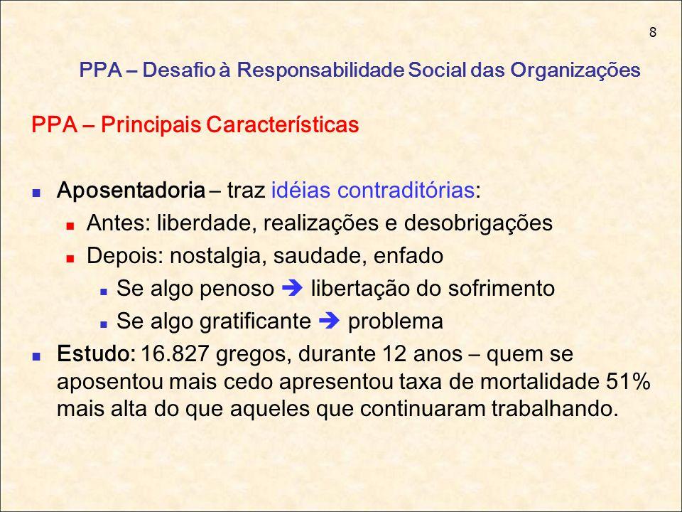 8 PPA – Desafio à Responsabilidade Social das Organizações PPA – Principais Características Aposentadoria – traz idéias contraditórias: Antes: liberda