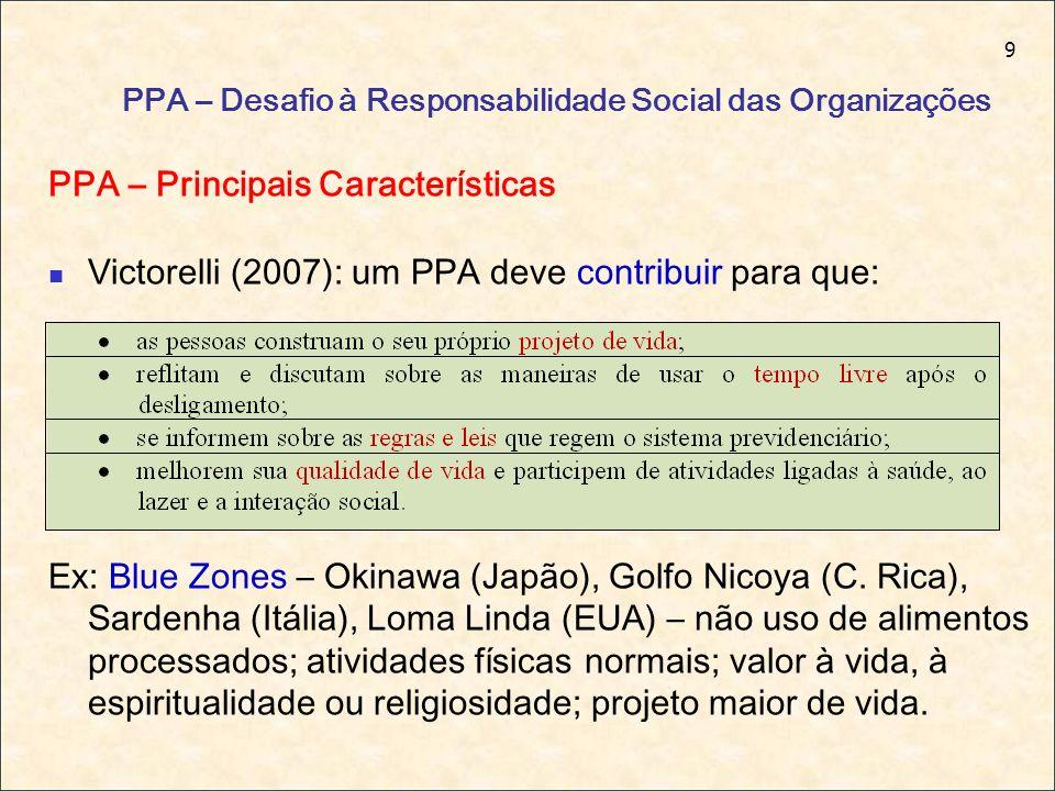 9 PPA – Desafio à Responsabilidade Social das Organizações PPA – Principais Características Victorelli (2007): um PPA deve contribuir para que: Ex: Bl