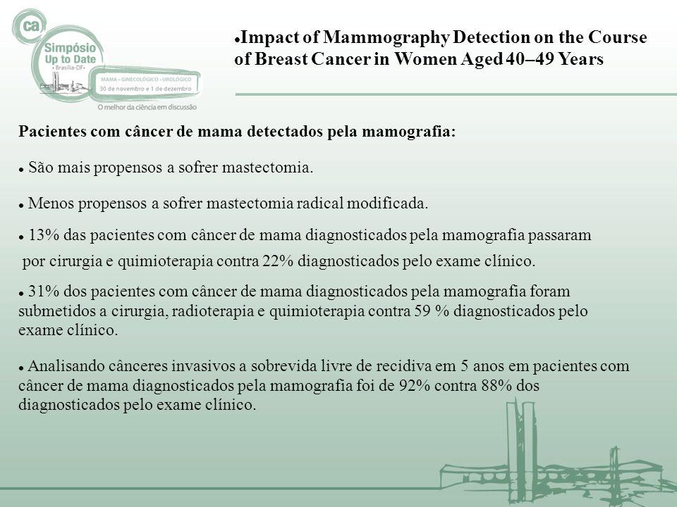 Pacientes com câncer de mama detectados pela mamografia: São mais propensos a sofrer mastectomia. Menos propensos a sofrer mastectomia radical modific