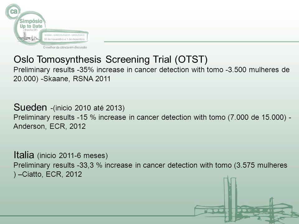 O estudo avaliou 163 pacientes com câncer de mama a partir da Emory Winship Cancer Institute 2000-2005 para servir como grupo de controle antes do uso de ressonância magnética para detecção de câncer de mama.