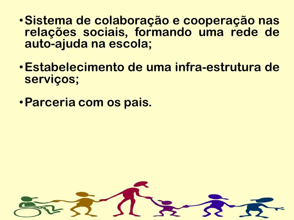 Sistema de colaboração e cooperação nas relações sociais, formando uma rede de auto-ajuda na escola; Estabelecimento de uma infra-estrutura de serviço