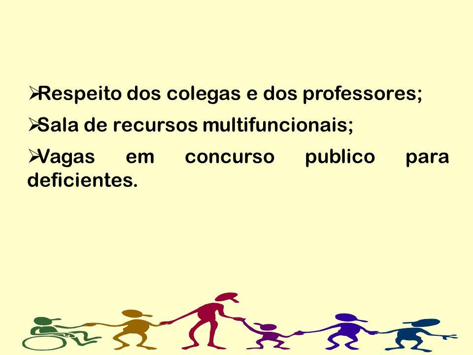 Respeito dos colegas e dos professores; Sala de recursos multifuncionais; Vagas em concurso publico para deficientes.
